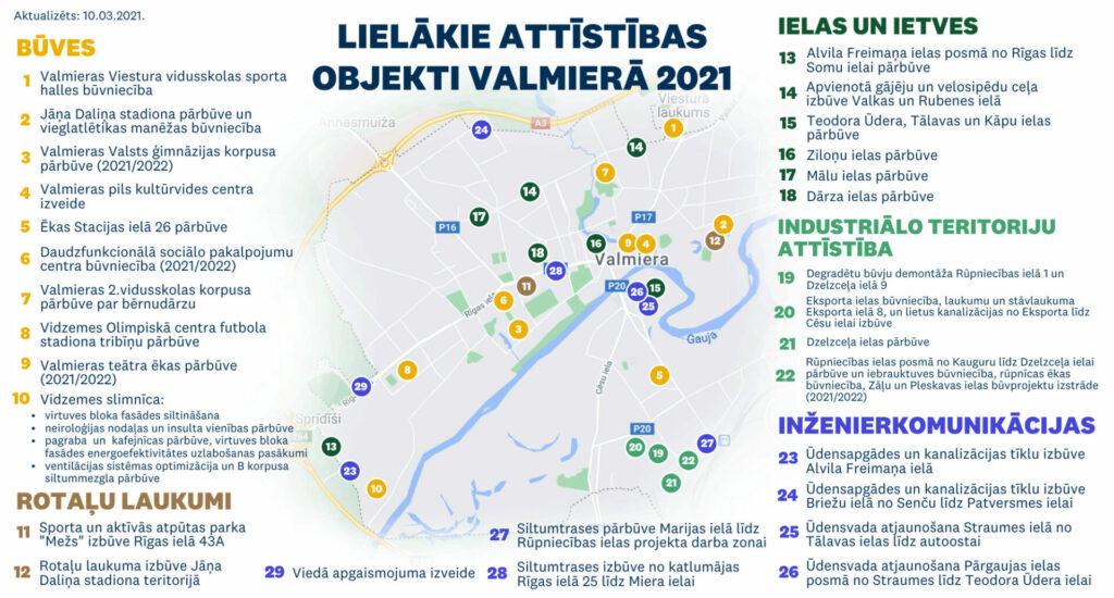 Lielākie attīstības objekti Valmierā